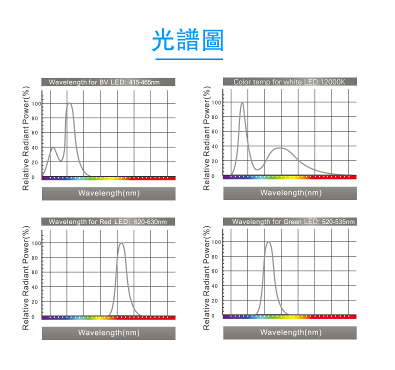 ZA1201wifi繁体切图_12.jpg